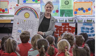 Kindergarten teacher and students, Macquarie Public School